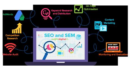 e-marketing 11